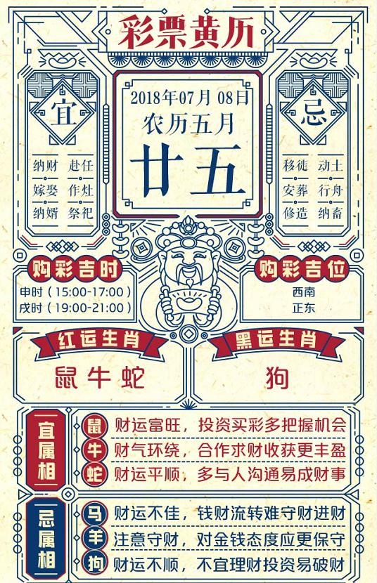 生肖鼠牛蛇看过来 彩票黄历预示你财富指数飙高!