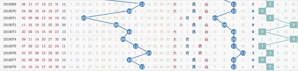 独家-[清风]双色球18079期专业定蓝:蓝球05 11