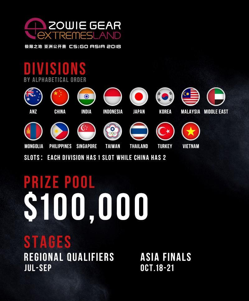2018年度极限之地CS:GO亚洲公开赛开启 分赛区预选赛阶段