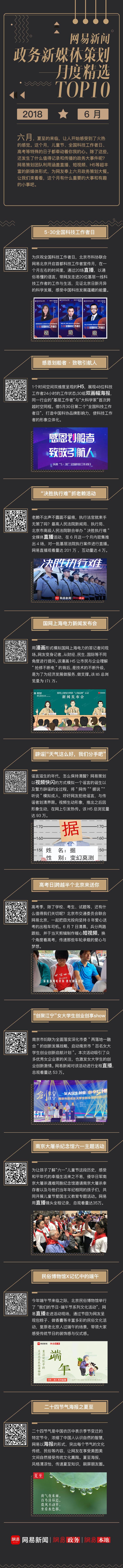 网易新闻政务策划6月精选TOP10