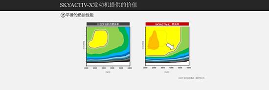 高松仁:2035年前全球内燃机占有率仍将达到85%