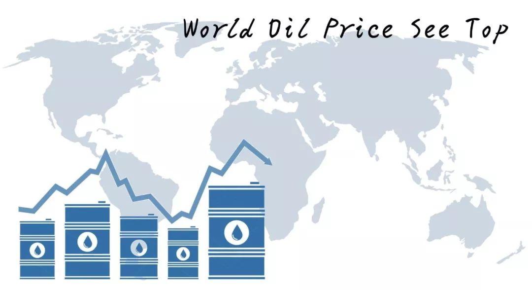 林采宜:国际原油价格大概率见顶