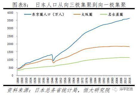 中国人口大迁移,从城市化到大都市圈化