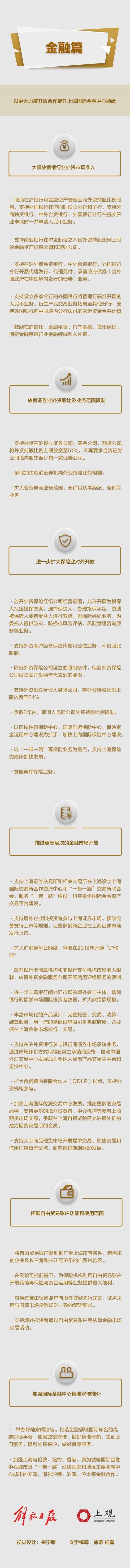 """上海制定""""扩大开放100条""""行动方案"""