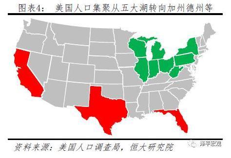 美国人口迁移,从铁锈8州到西-南海岸,大都会区化