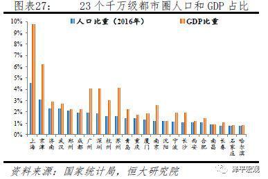 未来人口流向哪?任泽平万字长文讲透中国人口迁移
