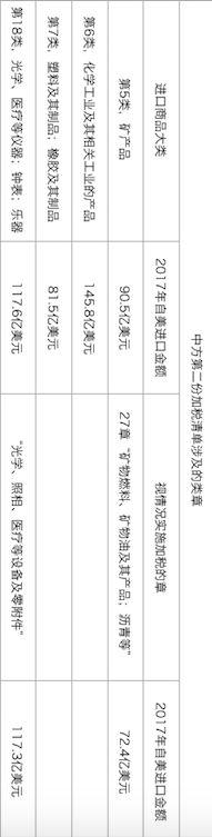 侠客岛:中国反制要承受的最大冲击是什么?