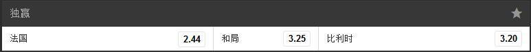 世界杯-法国1-0比利时 网友神预测精准命中比分!