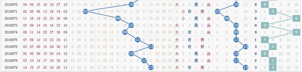 独家-[清风]双色球18080期专业定蓝:蓝球10 16