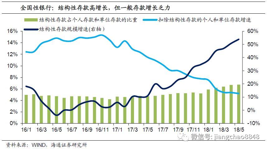 货海通证券:基监管趋严 哪里会是替代?