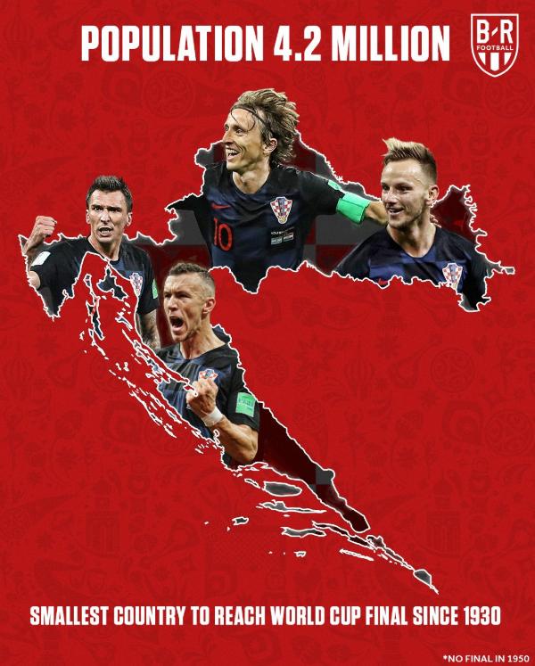 420万人口小国世纪奇迹!建国第27年 踢世界杯决赛!