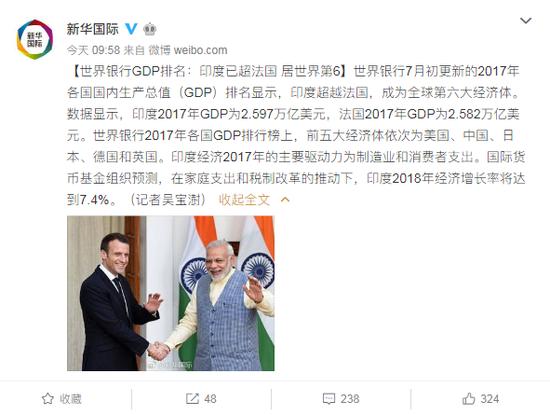 世界银行GDP排名:印度超法国全球第六 中国第二