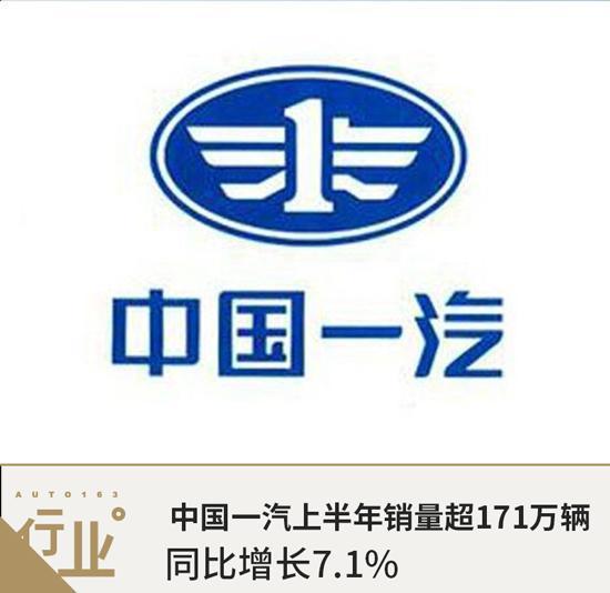 中国一汽上半年视频超171万辆同比v视频7.1%黄销量98图片