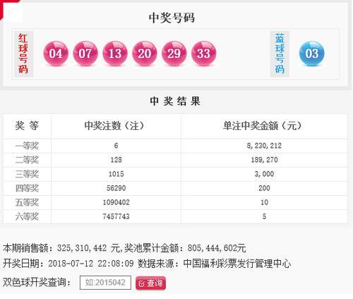 昨晚 北京赛车pk10开奖官网彩民2元单式票中北京pk10头奖823万!彩站已被找到