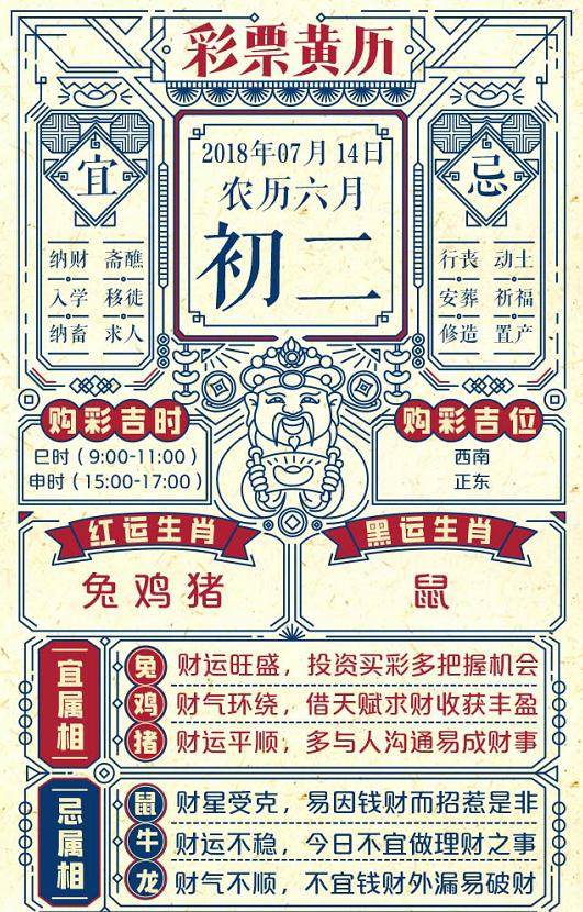 生肖兔鸡猪财气旺 彩票黄历预示你行财事有好运!