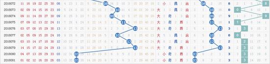 独家-[清风]双色球18082期专业定蓝:蓝球08 10