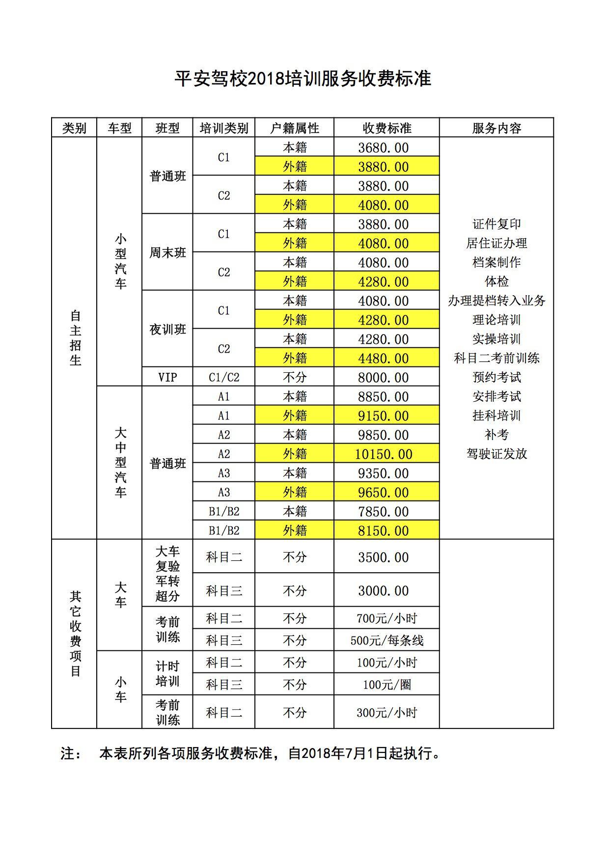 黄冈平安驾校学车收费标准
