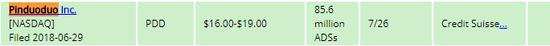 易读|IPO预报网站:拼 多多将于7月26日上市