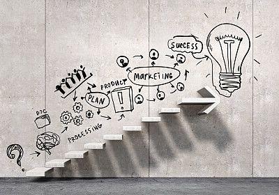 从零开始掌握营销知识体系