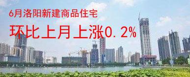6月洛阳新建商品住宅环比