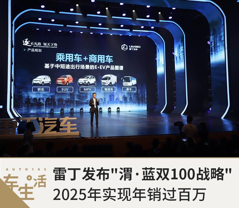 """雷丁发布""""渭·蓝双100战略"""" 2025年实现年销过百万"""