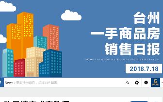 2018年7月18日台州市一手商品房成交223套