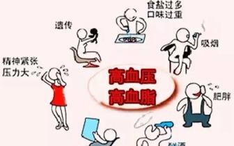 【健康手册】公民健康素养66条系列全解(第17条)