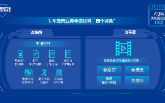 重磅!深圳交警推出55项便民措施 不点开会后悔系列