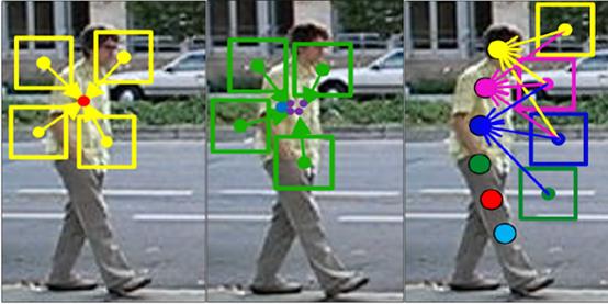 Google AI猜图刷屏,你画的太烂机器人实在猜不出