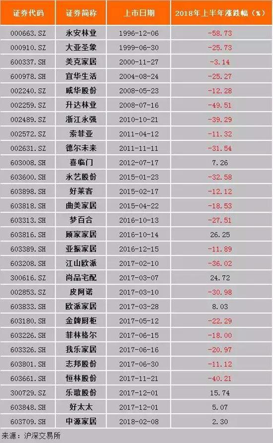 家居上市公司累计分红突破70亿元,哪家公司分红最大方?