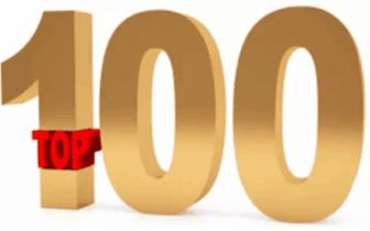 两份百强企业名单公布 唐山多家企业上榜