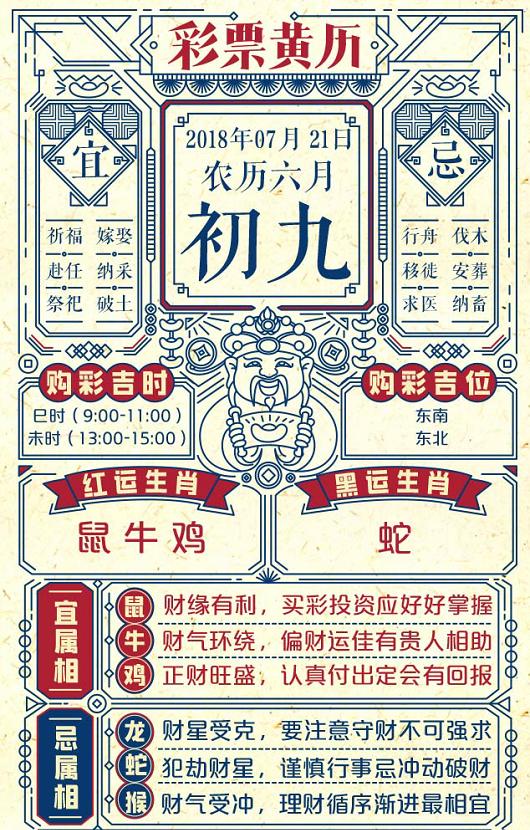 生肖鼠牛鸡财运高涨 彩票黄历预示你有好运!