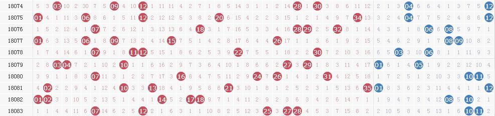大乐透084期开奖详情:头奖空开 奖池涨至61.14亿