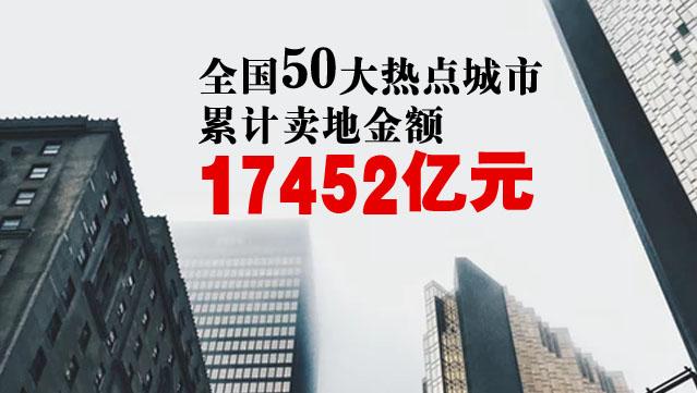 40城半年卖地过万亿 二三