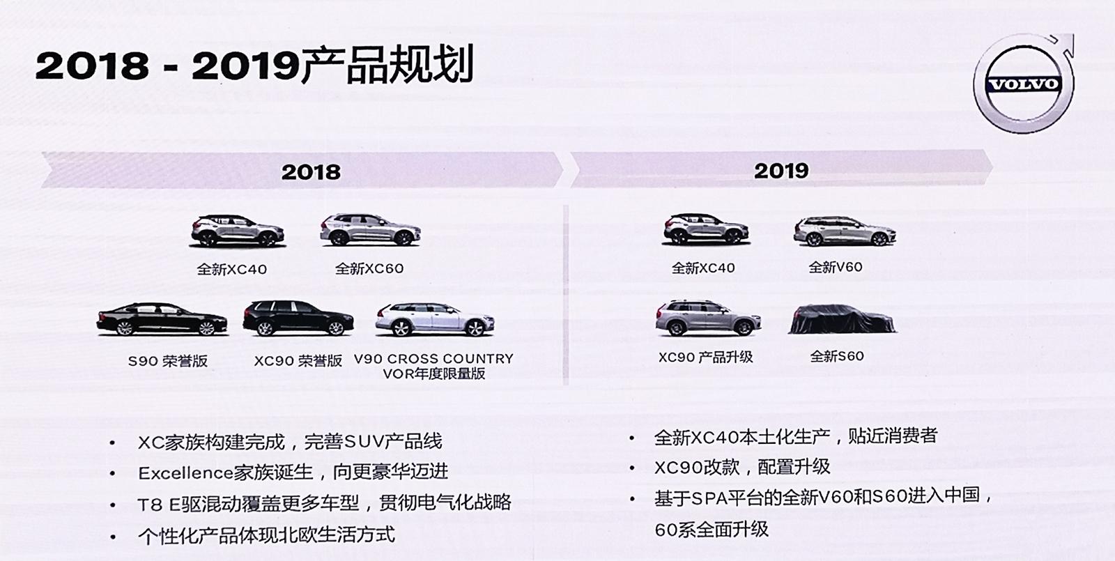 再等一年 国产版XC40/S60/V60等明年上市