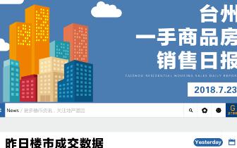 2018年7月23日台州市一手商品房成交254套