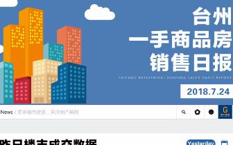 2018年7月24日台州市一手商品房成交286套