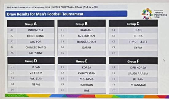 亚运男足分组抽签变塞签 中国队同组3对手不变