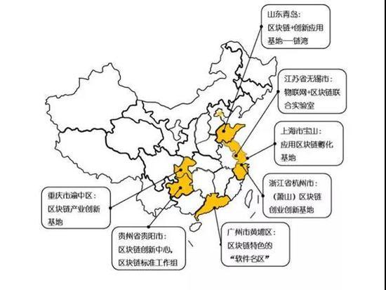 各国发展区块链技术的城市