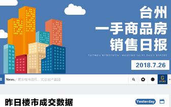 2018年7月26日台州市一手商品房成交301套