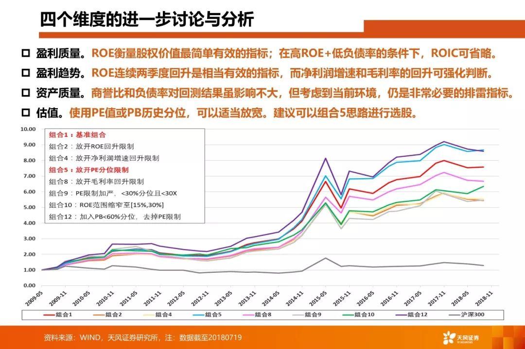 天风证券:坚守成长股 未来看好三大板块