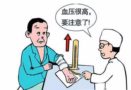 江西在国家基层高血压指南知识竞赛中获得佳绩