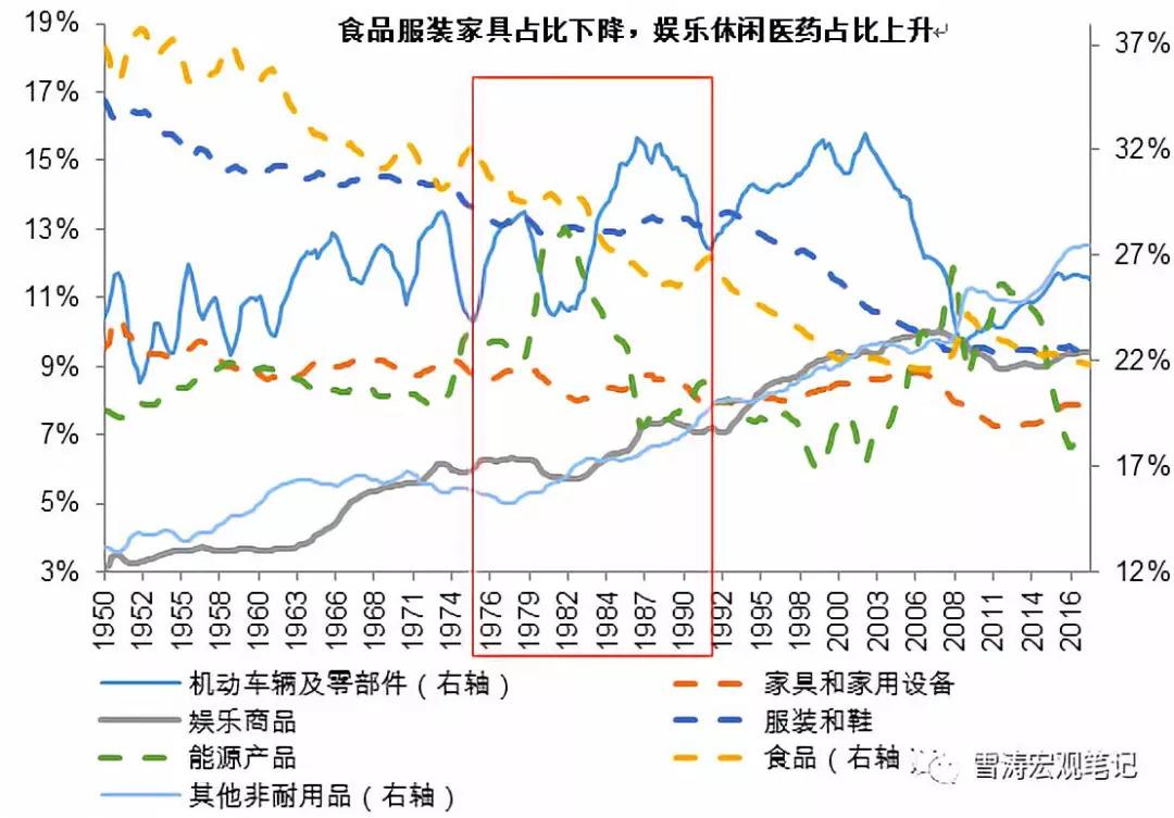 天风证券:对标美股 A股现在处于什么时代?