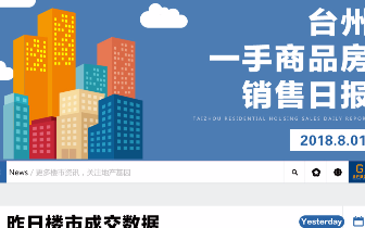 2018年8月01日台州市一手商品房成交222套