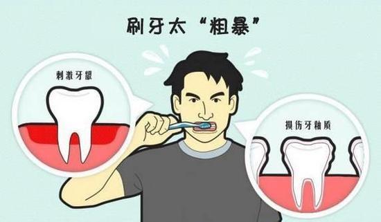 牙龈老出血 是你的身体向你发出警告了?