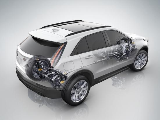 凯迪拉克XT4配备的智能双离合适时四驱系统