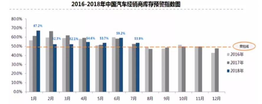 6月中国汽车进口同比大降87.1% 中汽协称历史少见