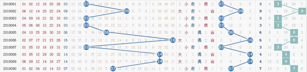 独家-[清风]双色球18091期专业定蓝:蓝球06 10