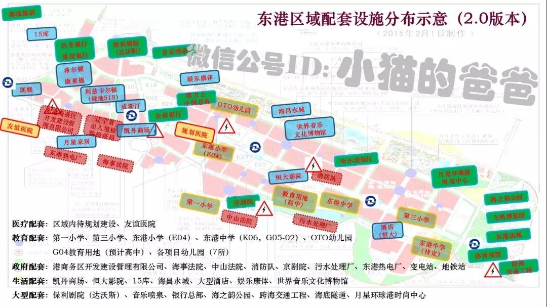 一组图片,了解东港的所有配套(2018.07更新)