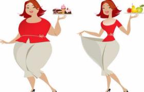 减重手术的原理是什么?